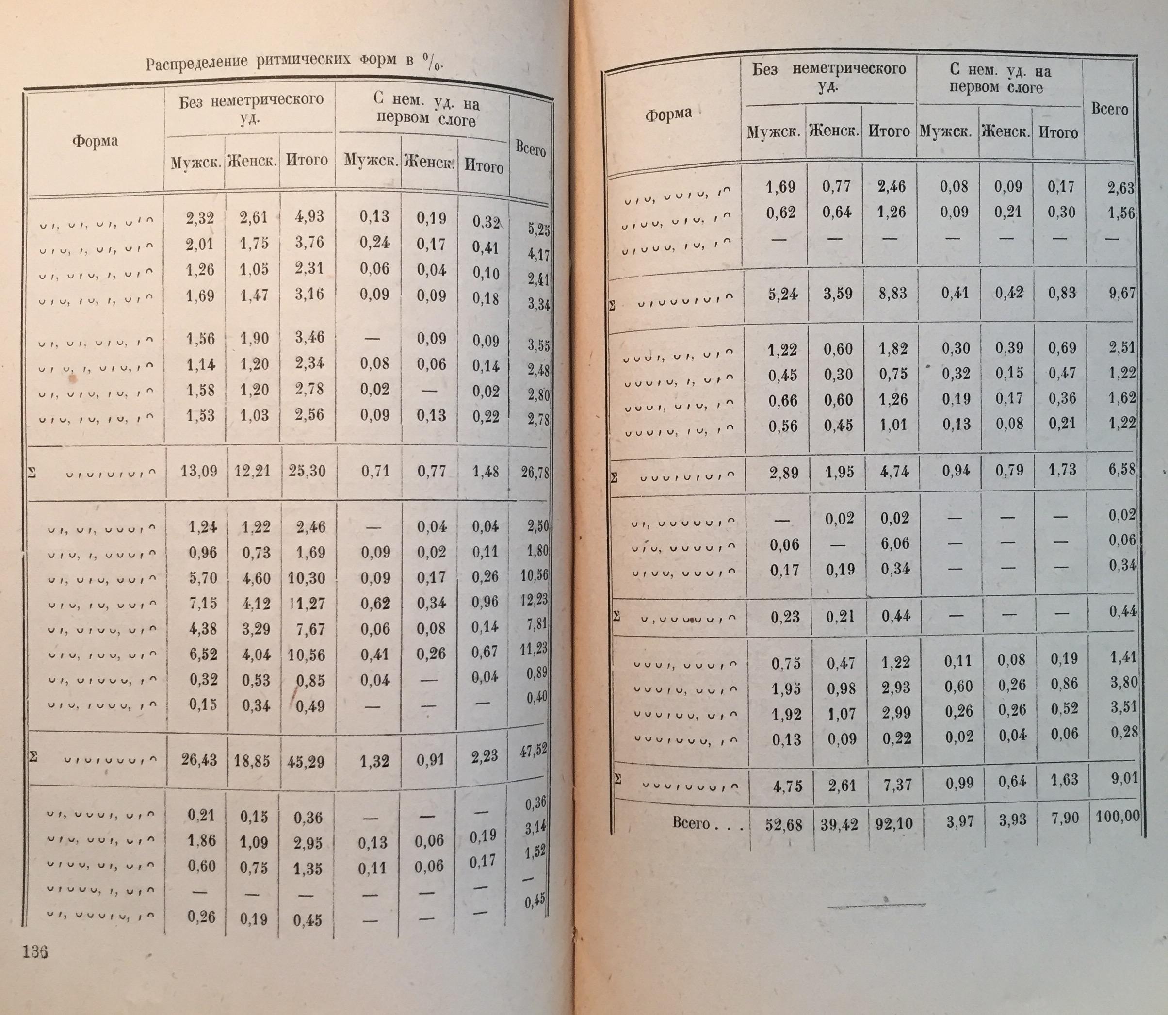 tomashevskii%cc%86